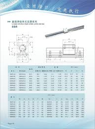 TEN-HIGH <b>Linear Rail</b> CNC parts <b>SBR16</b> 16mm, 350mm 13.87inch ...