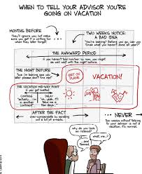 Phd comics thesis title proposal on education