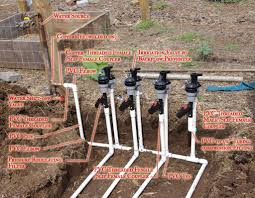 Small Picture Garden Irrigation System Design Design Vegetable Garden Irrigation