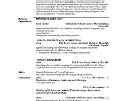 sample resumes for professionals breakupus unique retail makeup sample resumes for professionals breakupus sweet housekeeper resume sample best template collection easy resume astonishing
