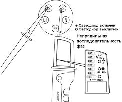 Многофункциональные тестеры <b>напряжения</b> UT15A/B/C