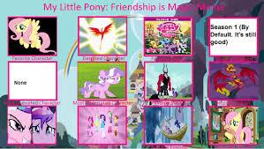 My Little Pony Controversy Meme by Spongey444 on DeviantArt via Relatably.com