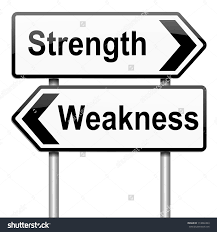 illustration depicting roadsign strength weakness concept stock illustration depicting a roadsign a strength and weakness concept white background