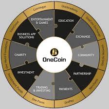 Hasil gambar untuk onecoin