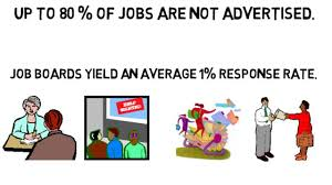 job search the hidden job market job search the hidden job market
