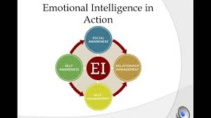 emotional intelligence emotional intelligence