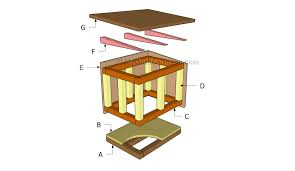 Cat House Plans   MyOutdoorPlans   Free Woodworking Plans and    Building a cat house