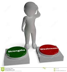 strengths weaknesses buttons shows weakness or strength stock strengths weaknesses buttons shows weakness or strength