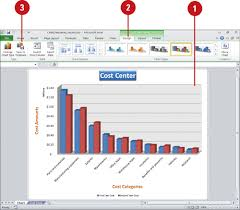 microsoft excel   saving and managing a chart template    create a custom chart template