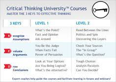 Critical and Analytical Thinking   UCL Critical and analytical     Softheme Blog