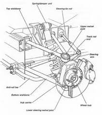 basic car parts diagram displaying (15) gallery images for car on simple car engine diagram