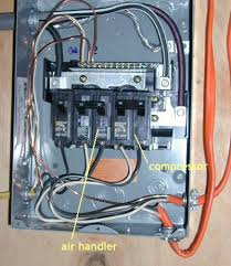 panel box wiring diagram circuit breaker panel wiring diagram pdf Sub Panel Wiring Diagram how to install main breaker box facbooik com panel box wiring diagram 200 amp main breaker sub panel wiring diagram for garage
