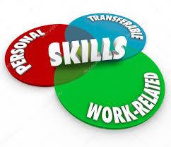 skills venn diagram personal transferable work related stock skills venn diagram personal transferable work related stock photo 35625671