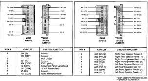 ford radio wiring ford f150 radio wiring harness diagram wiring diagram 2003 f150 radio wiring diagrams for automotive