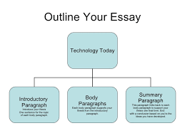 basic essay style   outline your essay technology today introductory paragraph