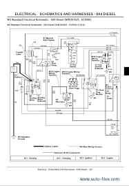 john deere gator parts diagram john image wiring john deere gator ignition wiring diagram wiring diagram and on john deere gator parts diagram