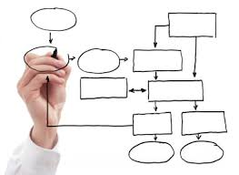 how to build a project structure plan   hauke borow   orgit is the basic document for the internal project communication in the project team because it is the basis for the project manager to assign work packages