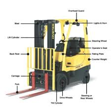 cat forklift wiring diagram wiring diagram and hernes 70 wiring diagram caterpillar forklift automotive diagrams