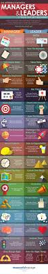 leaders vs managers traits that set them apart infographic differences between managers and leaders