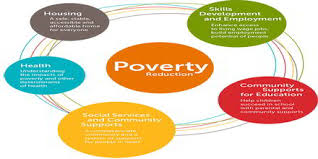 Short essay on poverty reduction   Research paper Writing Service