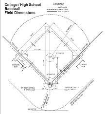 baseeball field diagrambaseball field diagram