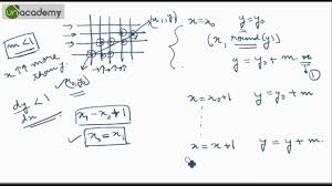 what is dda line drawing algorithm in computer graphics what is dda line drawing algorithm in computer graphics