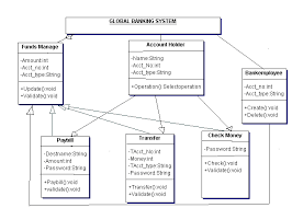 new page class diagram for global banking