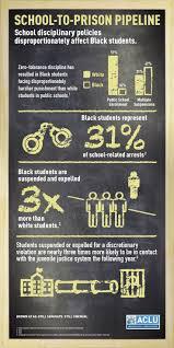 17 best images about race ethnicity in schools week 10 racial profiling in schools american civil liberties union infographic on school