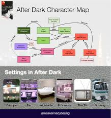 fiction james kennedy page  after dark character map