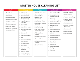 house cleaning list templates formats examples in word excel it
