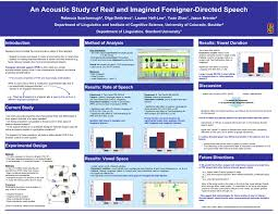 (PDF) An <b>Acoustic</b> Study of Real and Imagined <b>Foreigner</b>-Directed ...