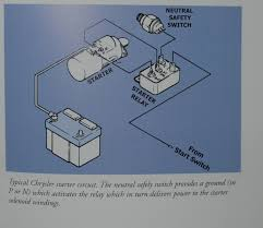 dodge 318 wiring diagram dodge image wiring diagram mopar wiring diagrams wiring diagram schematics baudetails info on dodge 318 wiring diagram