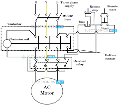 automotive wiring diagram  direct online starter wiring diagram        automotive wiring diagram  contractor coil and direct online starter wiring diagram with ac motor