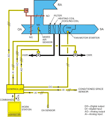 best images of hvac components diagram   air conditioning  hvac    hvac