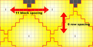 torch spacing aesthetic lighting minecraft indoors torches