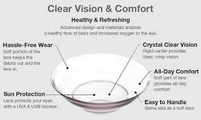 Hybrid Contact Lenses - Keratoconus, Post RK & Post <b>LASIK</b> ...
