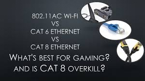 <b>Cat 8 Ethernet Cable</b> testing vs Cat 6 vs WIFI - YouTube