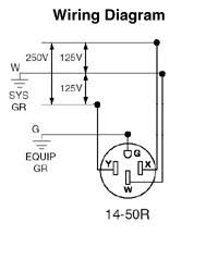 l14 30r receptacle wiring diagram wiring diagram l14 30r receptacle wiring diagram the