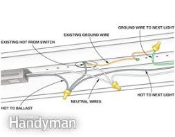 how to wire a finished garage the family handyman wiring diagram for light fixture