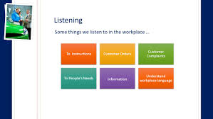 generic skills that enable our technical skills employability 7 listening some things we listen to in the workplace to instructionscustomer orders customer complaints to people s needs information understand