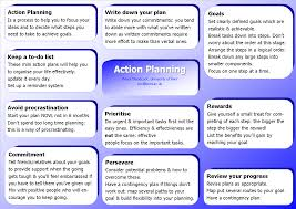 action planning png for a larger version of the chart writing down your goals