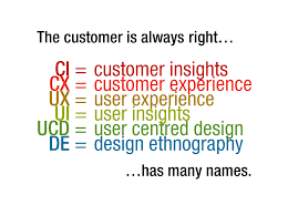 about customer is always right essay about customer is always right
