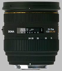<b>Sigma 24</b>-<b>70mm f</b>/<b>2.8</b> EX DG HSM Review