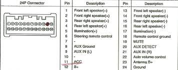 sony wiring diagram wiring diagrams and schematics wiring harness color codes sony nest diagram