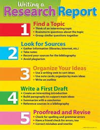 articles writing tips and tips on pinterest formalinformalenglish formal writing expressions formal letter practice for and against essay