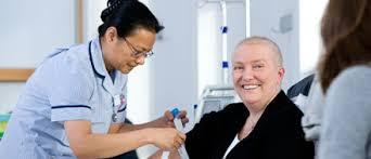 نتیجه تصویری برای chemotherapy patient