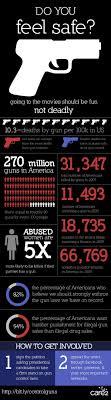 best images about reduce domestic terrorism w sensible gun laws gun violence in america