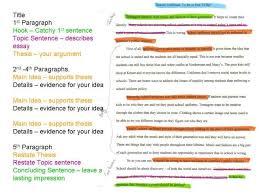images about essays on pinterest essay structure images about essays on pinterest essay structure argumentative writing Ddrt ipnodns ruFree Essay Example   ipnodns ru