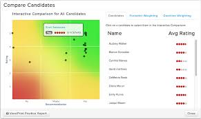 match your new recruit our digital assessment tools continuously validated to business outcomes