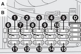 alfa romeo fl fuse box diagram auto genius alfa romeo 156 fl 2003 2006 fuse box diagram